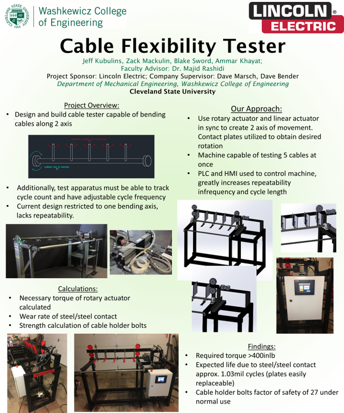 Lincoln Electric Cable Flexibility Poster