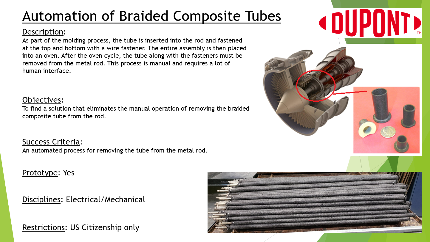 Automation of Braided Composite Tubes
