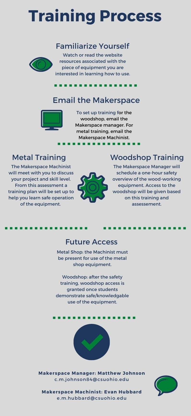 Makerspace Training