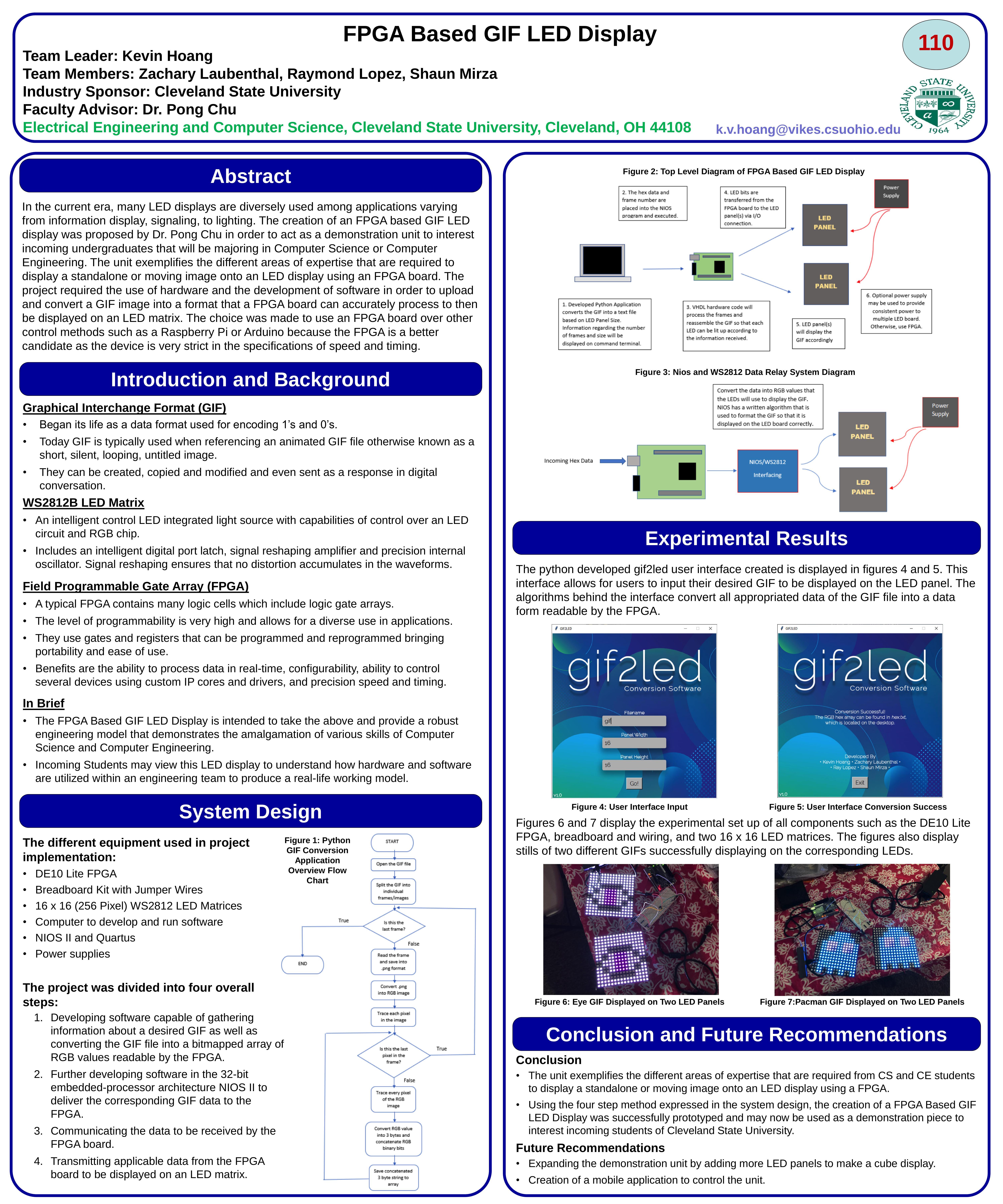 Team110_FPGA Based GIF LED Display