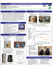 Non-Invasive Ventilator Mask Fitting Feedback System